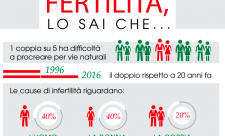 FERTILITY DAY: PARLIAMO DI SALUTE. ACCUSE DI RAZZISMO, INTERVIENE IL MINISTRO LORENZIN